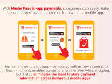 MasterPass In-App Payments