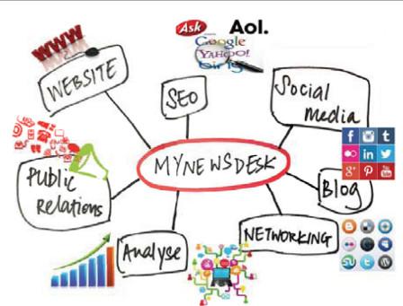 Mynewsdesk เครื่องมือสำหรับการประชาสัมพันธ์สมัยใหม่