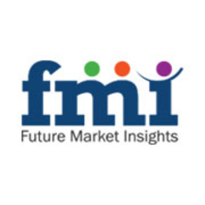Connected TV's Market Dynamics, Segments and Supply Demand 2015-2025: Future Market Insights