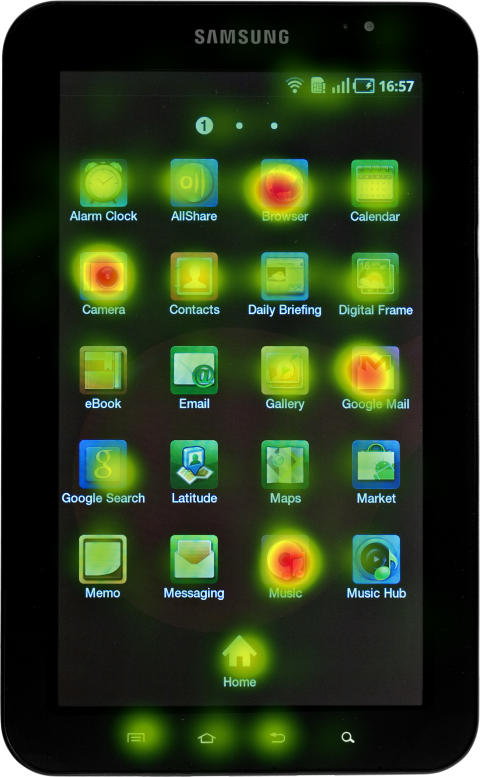 Samsung Tablet Heat map