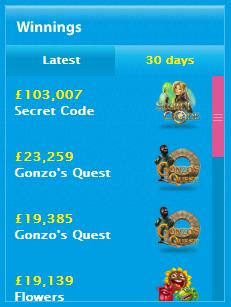 Fantastic 119,000 euro win at Secret Code