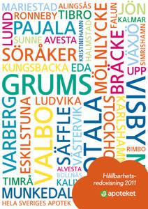 Apotekets hållbarhetsarbete: Apoteket granskar leverantörer på plats i elva länder