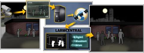 Kungälv kommun tecknar ramavtal med intelligent kamerabevakning