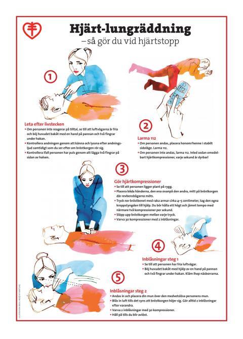 Hjärt-Lungräddning i fem steg