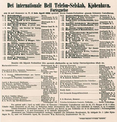 Telefonbog 1881