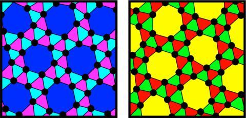 Asymmetri kan uppstå ur maximal symmetri