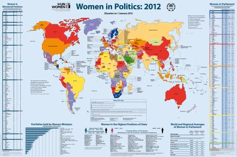 Women in politics: 2012