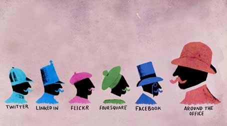 Sosiale medier i arbeidstiden - trussel eller mulighet?