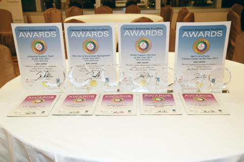 The QNET team won nine Asia Pacific Customer Service Consortium awards