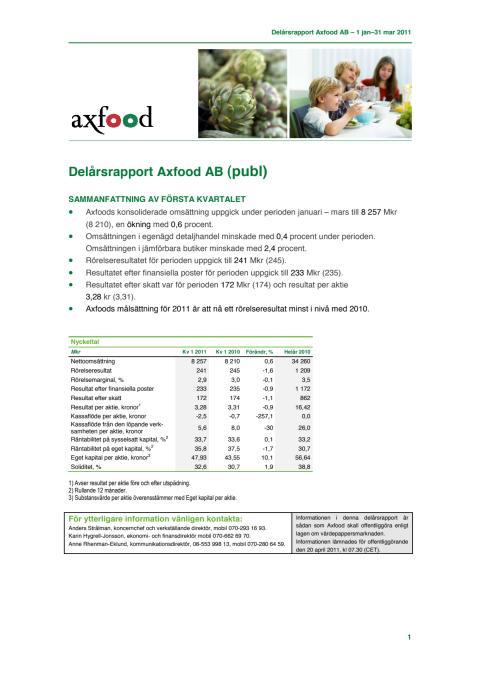 Delårsrapport första kvartalet 2011