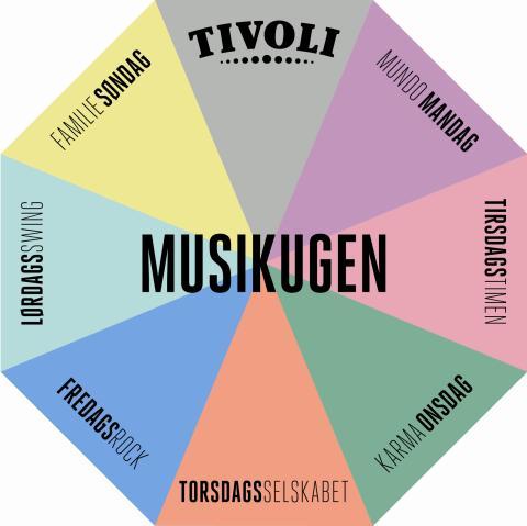 Tivoli satsar på musik