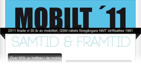 Mobilt 2011 sammanfattat i infografik