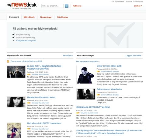 Mynewsdesks Network Dashboard