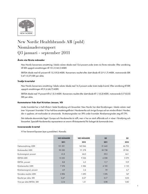 Delårsrapport Q3 2011