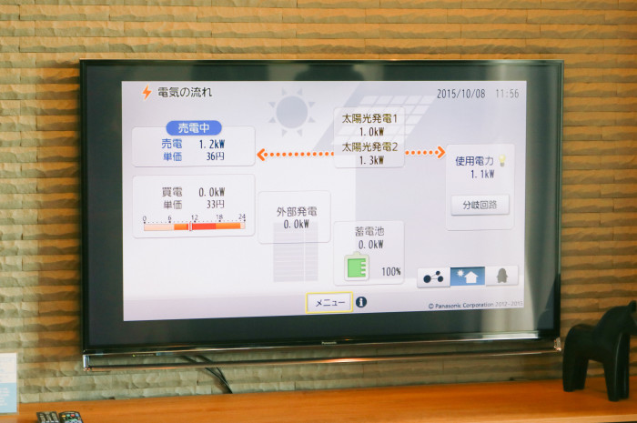 Panasonic Energy Management System