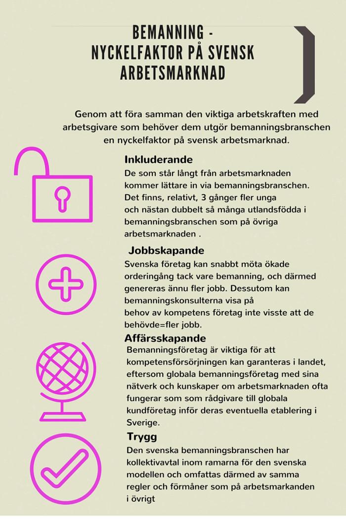Nyckelfaktor på svensk arbetsmarknad