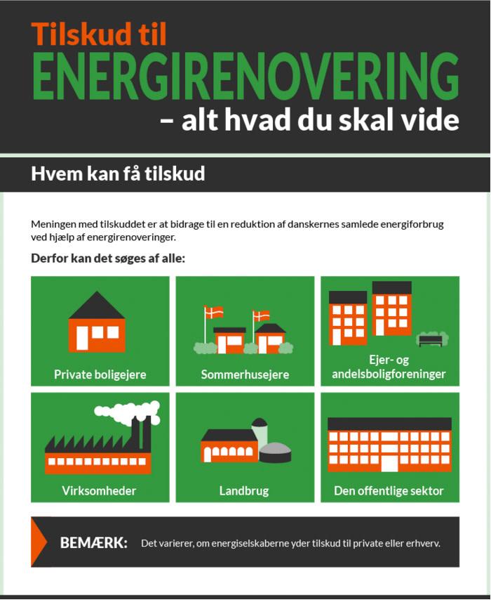 Tilskud til energirenovering