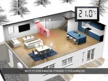 Automatisk energisenking med varmepuimpen Kirigamine Hara