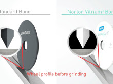 Norton Vitrium3, a revolution in bonded grinding wheel technology