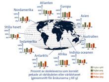 Dagens elever bättre på världskartan