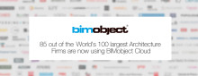 ​85 out of the world's 100 largest Architecture firms are now using BIMobject Cloud