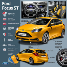 NY FORD FOCUS ST vs FORD FOCUS