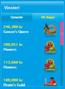 Gonzo´s Quest - 246 000 sek i vinst - se varje spin här