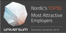 Scandic drömarbetsplats bland nordiska studenter