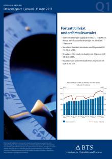 BTS Group AB (publ) Delårsrapport 1 januari–31 mars 2011