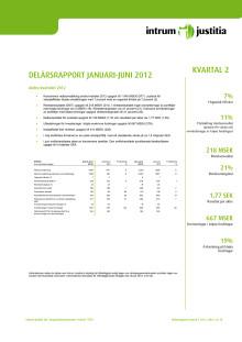 DELÅRSRAPPORT JANUARI-JUNI 2012
