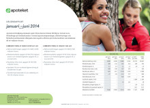 Apotekets delårsrapport: januari - juni 2014