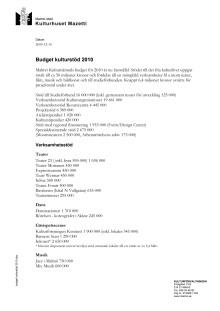 Malmö Kulturstöds budget 2010