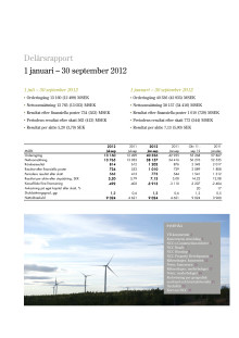 Delårsrapport 1 januari - 30 september 2012