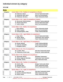 Resultater fra kamp konkurransen i WTF-Taekwondo 2014