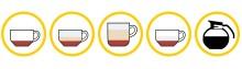 Rätt kaffe till rätt möte