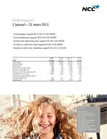 Delårsrapport 1 januari – 31 mars 2011