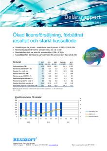 Delårsrapport januari - mars 2011