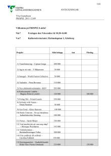 Projekt som avslagits och beviljats Frispelspengar från kulturnämnden 20120203