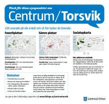 Sammanfattning rapport från medborgardialogen