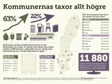 Infografik Nils Holgerssonrapporten 25 nov 2015