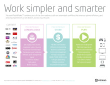 Xstream MediaMaker™ Workflow