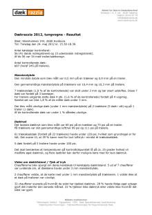 Dækrazzia lastvogne resultat - maj 2012