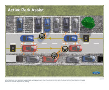 SMART ACTIVE PARK ASSIST