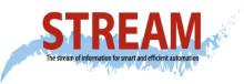 STREAM fortsätter utveckla verktyg för effektivare industri