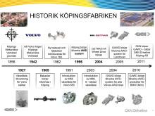 GKN Driveline Köping AB -  Företagshistoria