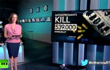Psykiatriska droger dödar 539 000 människor årligen