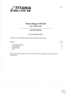 Titanias årsredovisning för 2009