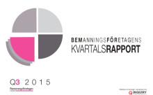 Kvartalsrapport Q3 2015: Digitaliseringen utvecklar bemanningsbranschen