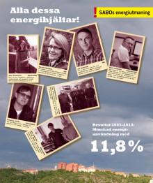 Rapport SABOs Energiutmaning