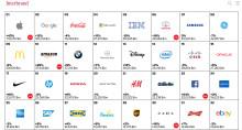 Vad har världens mest värdefulla varumärken gemensamt?